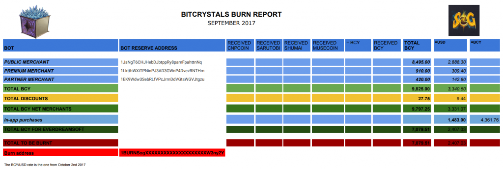 September burn report bitcrystals